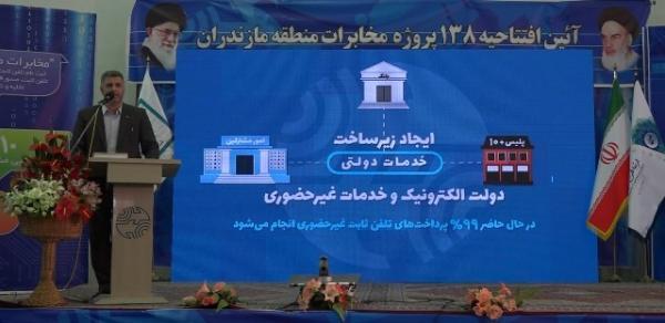 138 طرح مخابراتی درمازندران به بهره برداری رسید